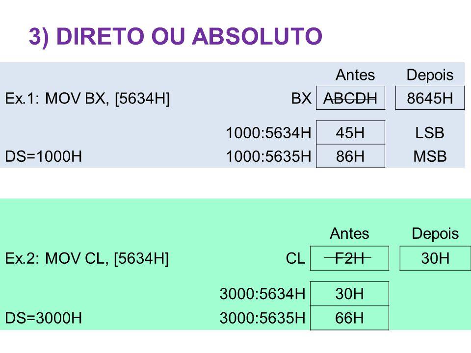3) Direto OU ABSOLUTO Antes Depois Ex.1: MOV BX, [5634H] BX ABCDH